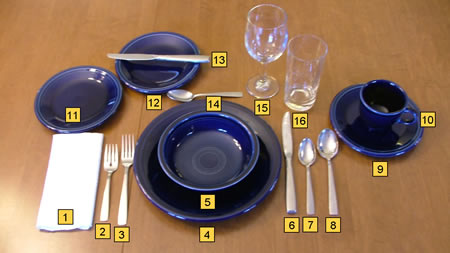 Place Setting Diagram & Business Etiquette- An Introduction to the Professional Dining ...