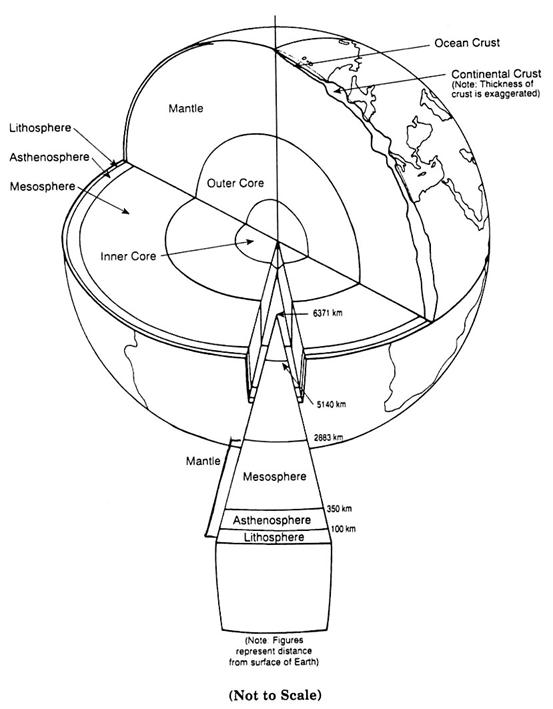 figure2  earth u0026 39 s interior structure  see table 2 for