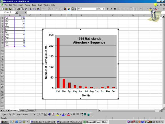 how to graph microsoft word