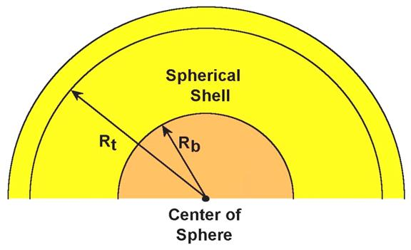 3 d earth structure model figure 5 schematic diagram illustrating spherical shells or layers and the radii rt and rb that allow one to calculate the volume of the spherical shell ccuart Gallery
