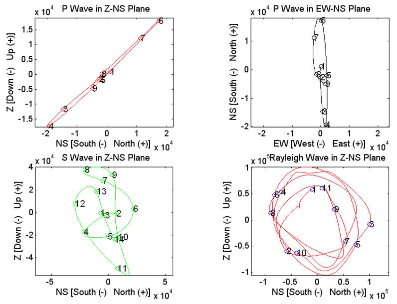 Image002g newparticlemotion back particle motion diagrams ccuart Images