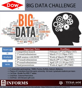 DOW Big Data Competition 2015