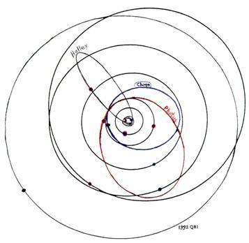 solar system sketch - photo #16
