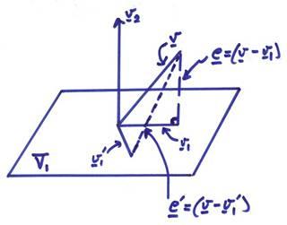 projection theorem En mathématiques, le théorème de projection orthogonale sur un convexe est un résultat de minimisation de la distance dont le principal corollaire est l'existence d'un supplémentaire orthogonal, donc d'une projection orthogonale sur un.